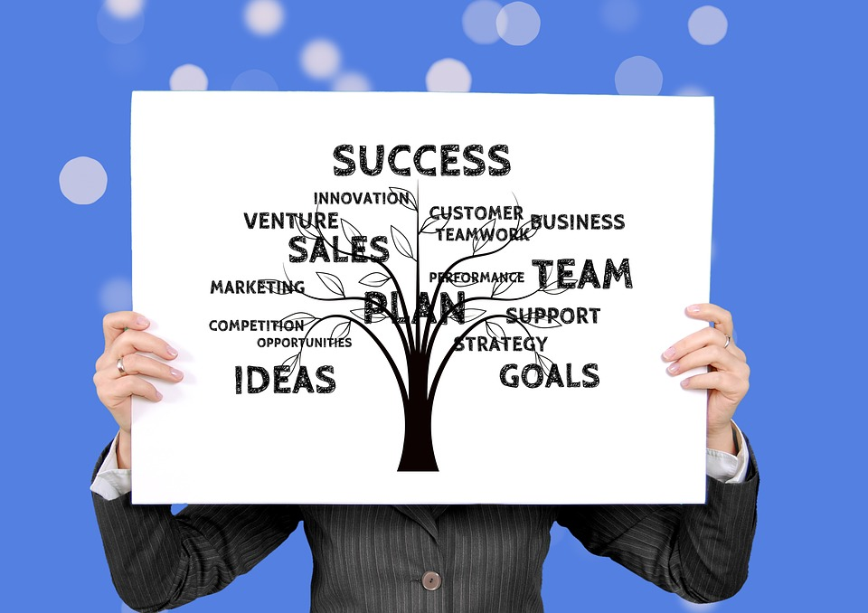 vyavsay me safalta business success hindi