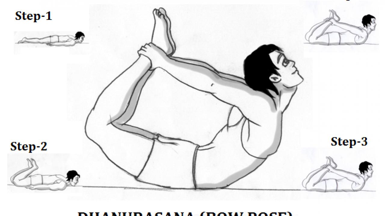 Dhanurasana Yoga Ke Fayde