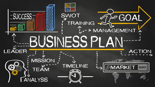Business plan template hindi
