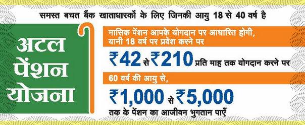 Pension scheme hindi