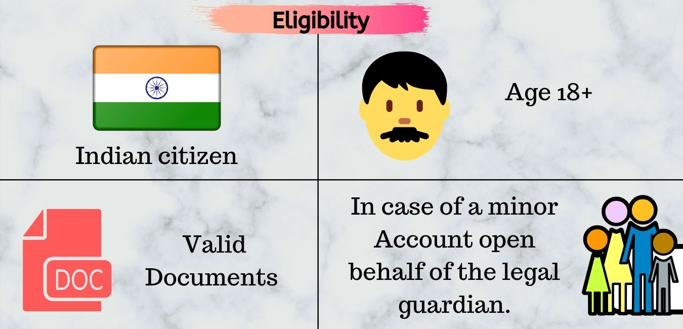 Eligibility to Open SBI Account