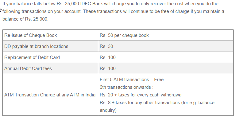 IDFC Account Charges