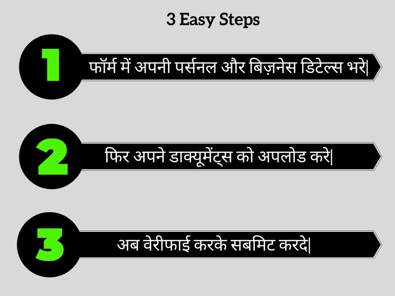 MSME Loan Process