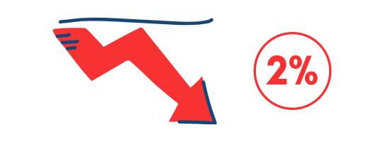 Stock Price Decrease