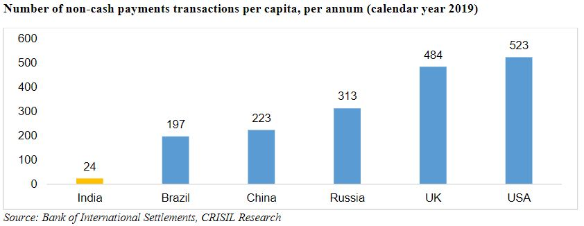 This image has an empty alt attribute; its file name is Non-Cash-Transaction-By-Country.jpg